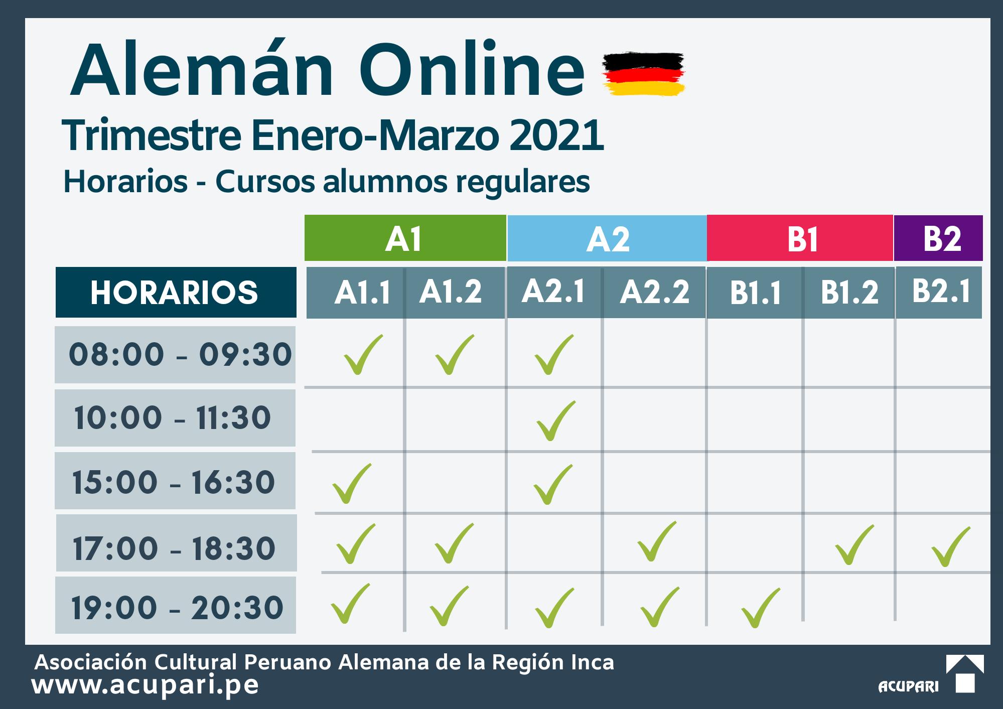 horario de almnos regulares de aleman